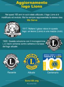 Evoluzione Logo Lions